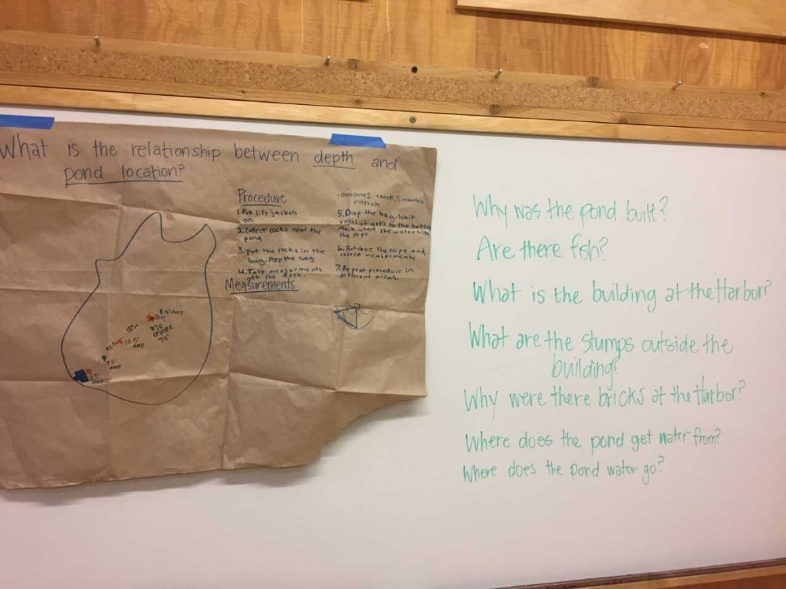 Notes on a white board and on a piece of construction paper recording observations about Mac's Pond.