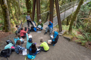 An IslandWood graduate student, in the Graduate Program in Environmental Education & Equity,s sits in a circle with students in the School Overnight Program. Behind them is the suspension bridge